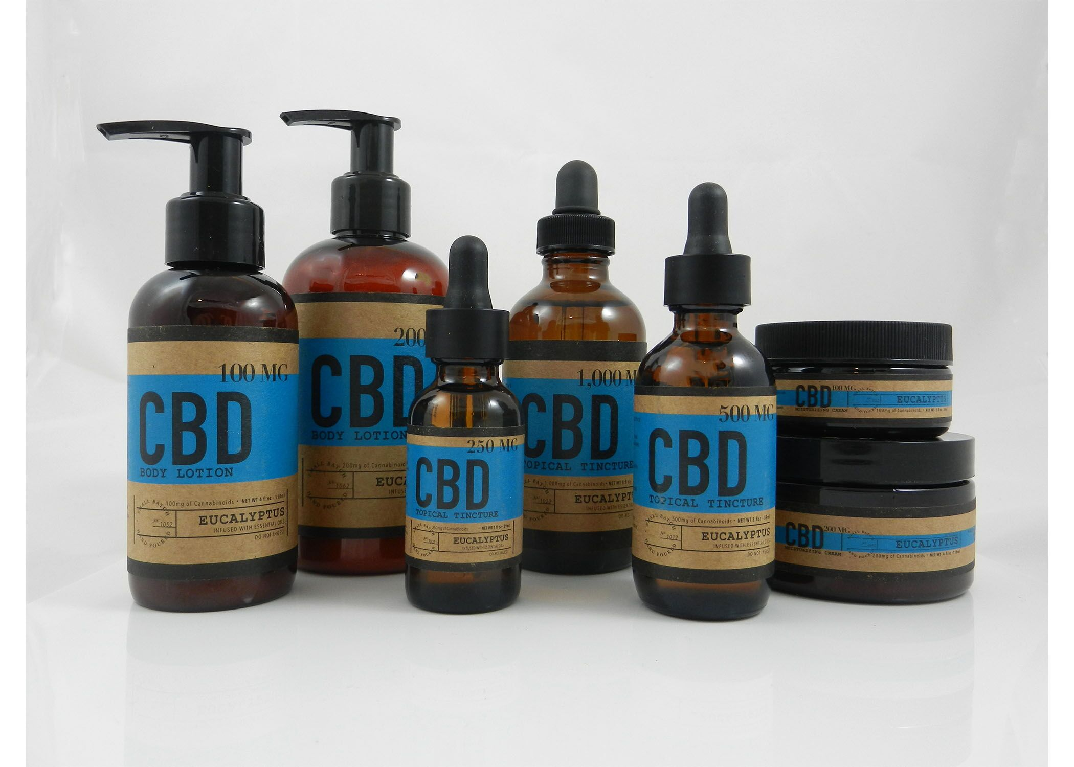 Urban CBD Collective Eucalyptus CBD topical pack